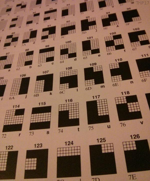 Caractères semi-graphiques du VG5000µ