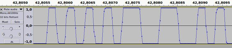 Signal audio d'un enregistrement sur K7